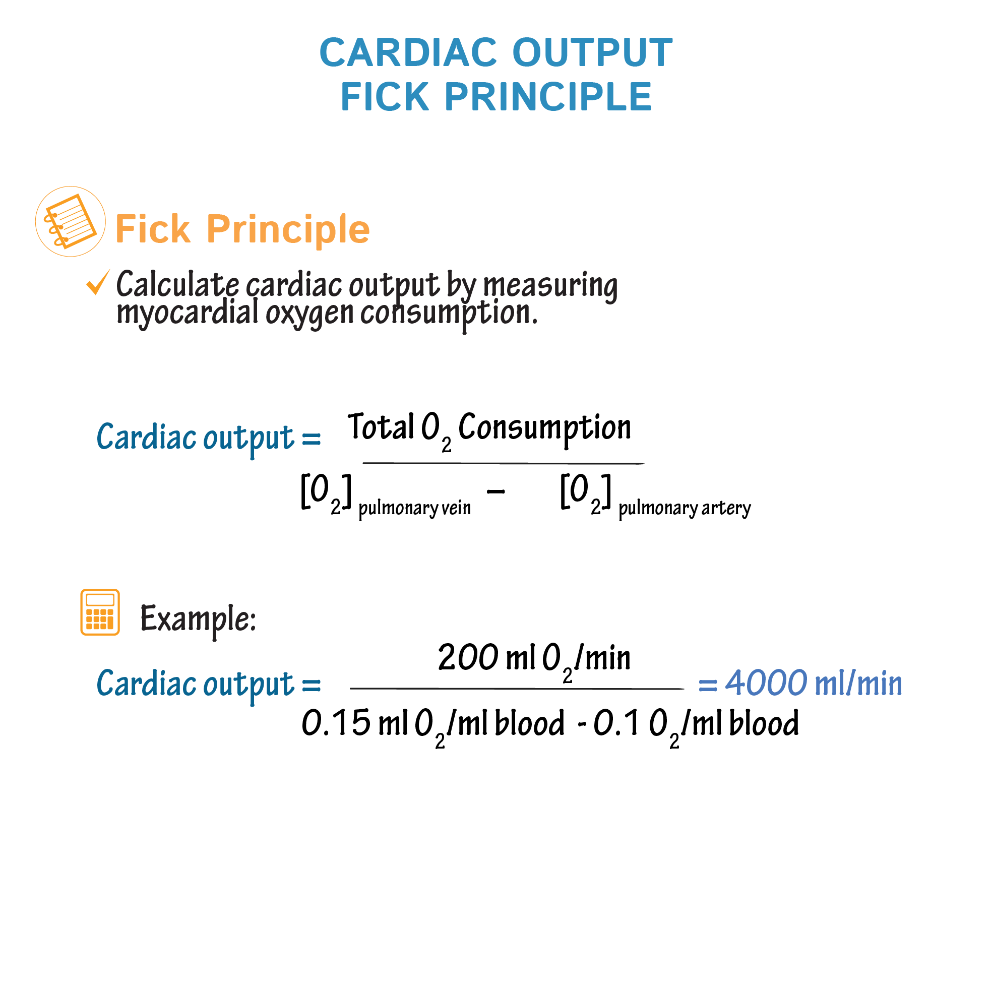 Physiology Glossary Cardiac Output The Fick Principle Draw It